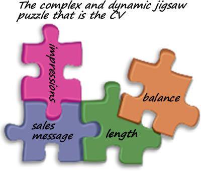 CV Succeed Tutorials: Slotting the CV jigsaw together