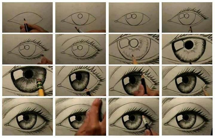 How to draw a realistic eye (basic steps). | Sous les ... How To Draw A Realistic Eye Step By Step With Pencil