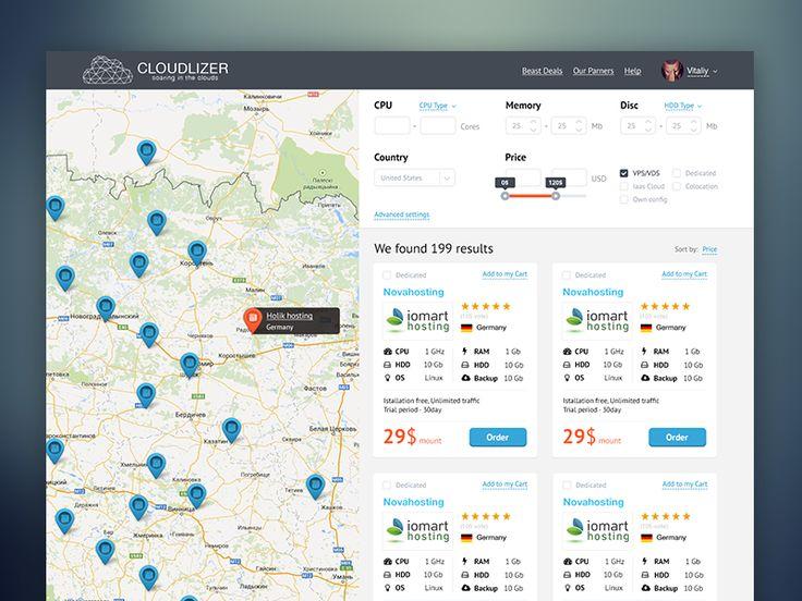 Cloudlizer by Vitaliy Zamedyanskiy #dribbble #interface #dashboard