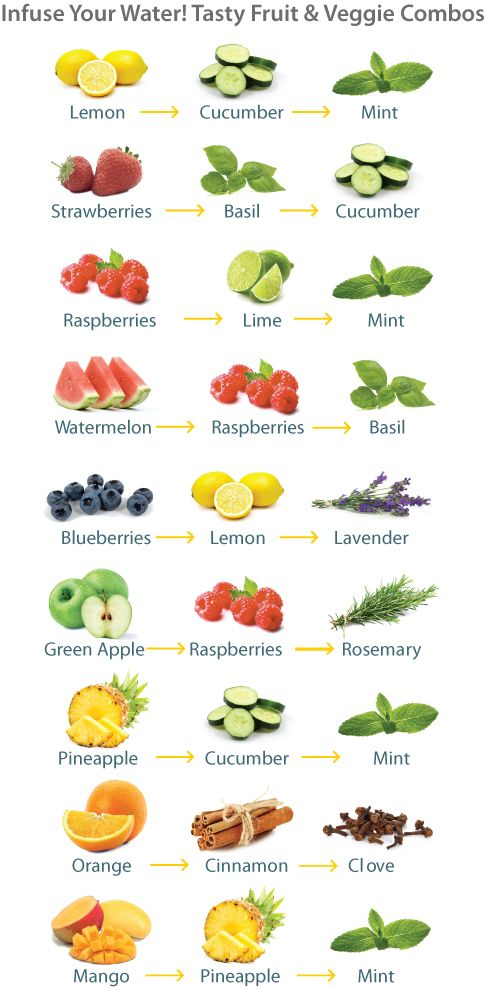 Infuse your water! Tasty fruit & veggie combos