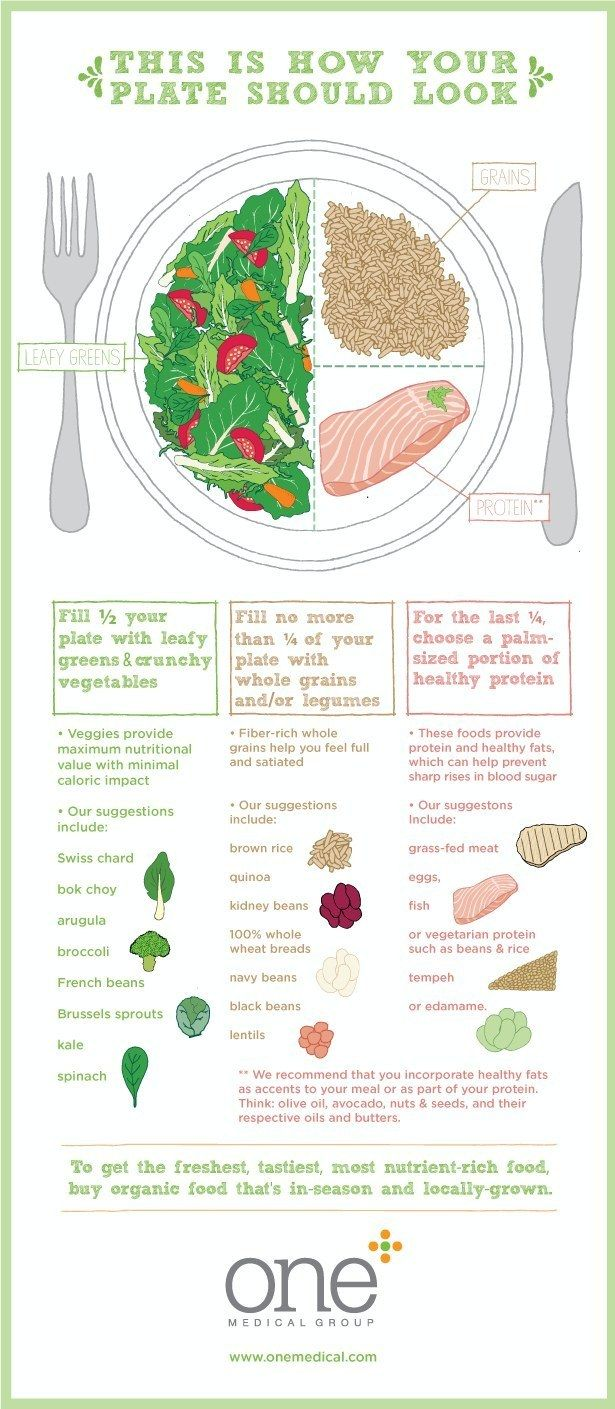 For Building A Balanced Meal Healthy Plateeating