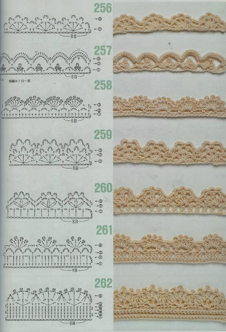 comment faire une bordure au crochet