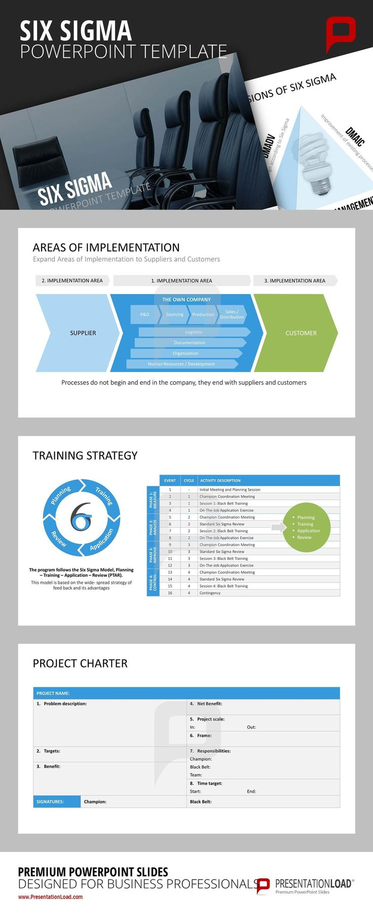 13 best six sigma green belt certification images on pinterest new powerpoint templates define measure analyze improve and control dmaic xflitez Gallery