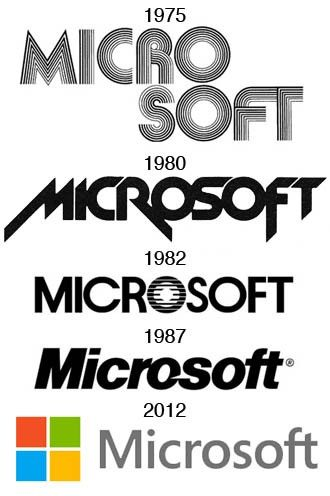 47 Best Images About Logo Development Evolution On