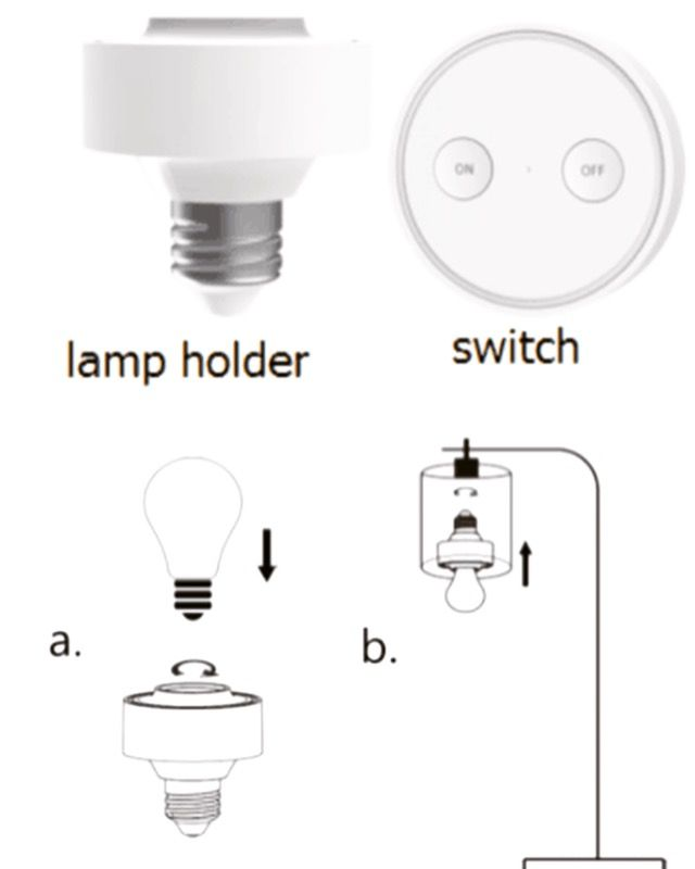 Not like Philips Hue,or Lutron RadioRA2 LoraTap lightsing control based on RF technology, LoraTap wireless light bulb adapter (light holder)can turn your ordinary lights into wireless lights which can be remote controlled by non-manual wiring switch. You can control the power ON/OFF simply by pressing the ON/OFF button on the switch. No Wi-Fi, no Bluetooth, no APPs, no hubs, no log ins required, Available for most bulb2 kinds of adapter E26, E27can work with most light