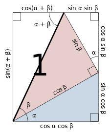 List of trigonometric identities - Wikipedia
