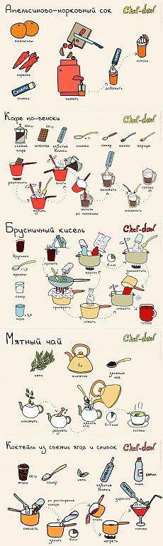 Рецепты безалкогольных напитков в картинках.