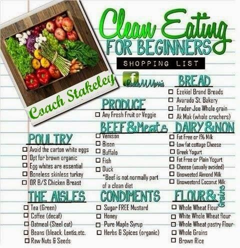One page Clean Eating Chart to follow for those trying to eat clean...remember do what works for you!!!