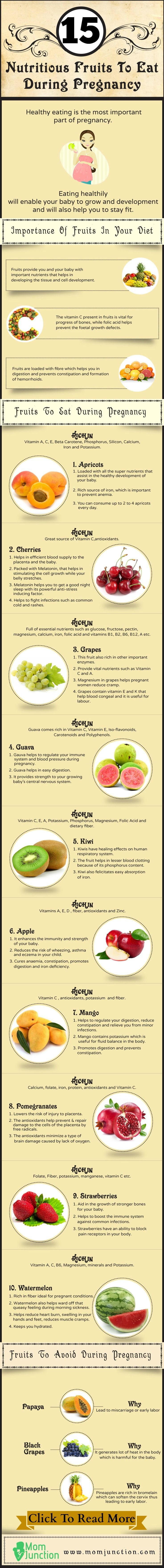 15 Nutritious Fruits To Eat During Pregnancy: Here are the different kinds of fruits you can eat during your pregnancy. These are all very healthy for your baby's development and will provide you with ample nutrition and energy.