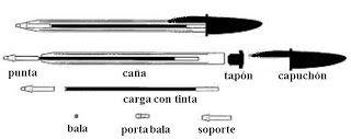 Análisis del bolígrafo BIC Cristal | La clase de Tecnología