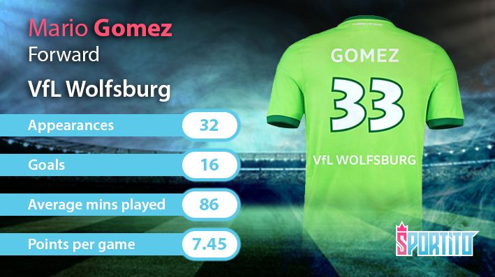 Mario Gomez - player stats - fantasy football lineups