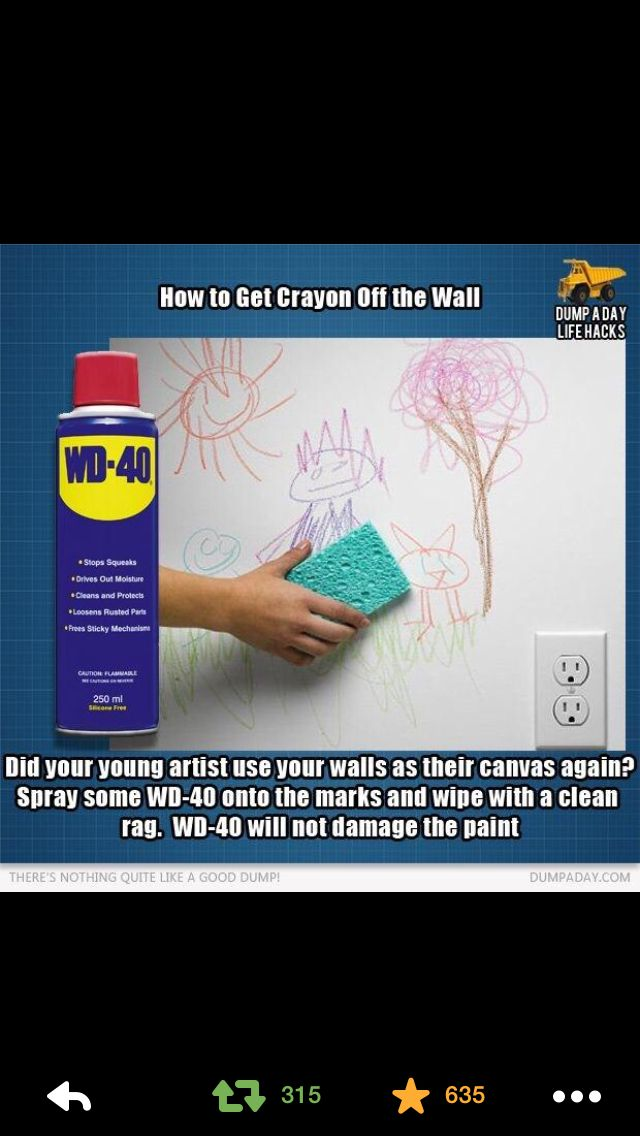 How to remove crayon from the wall so good to know wd 40 apparently does the trick p r e s - Remove crayon walls ...