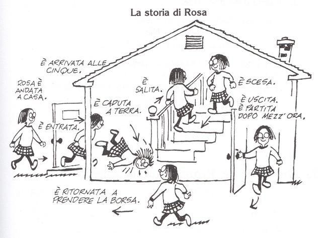 Edublog di Italiano: RICORDIAMO IL PASSATO PROSSIMO