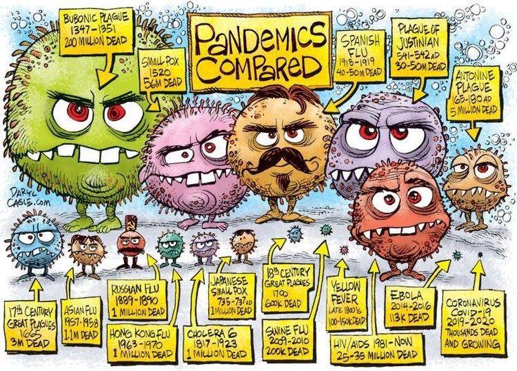Pin on Funny Quarantine 2020
