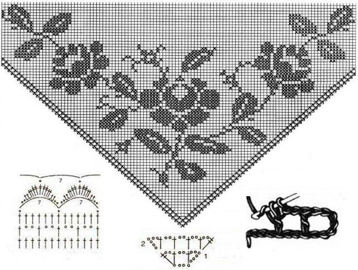 130 best Filet Crochet images on Pinterest Crochet doilies, Crochet pattern...