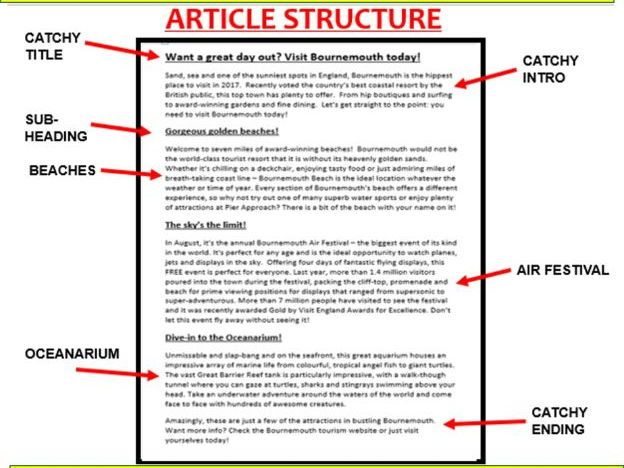 what are articles in english language