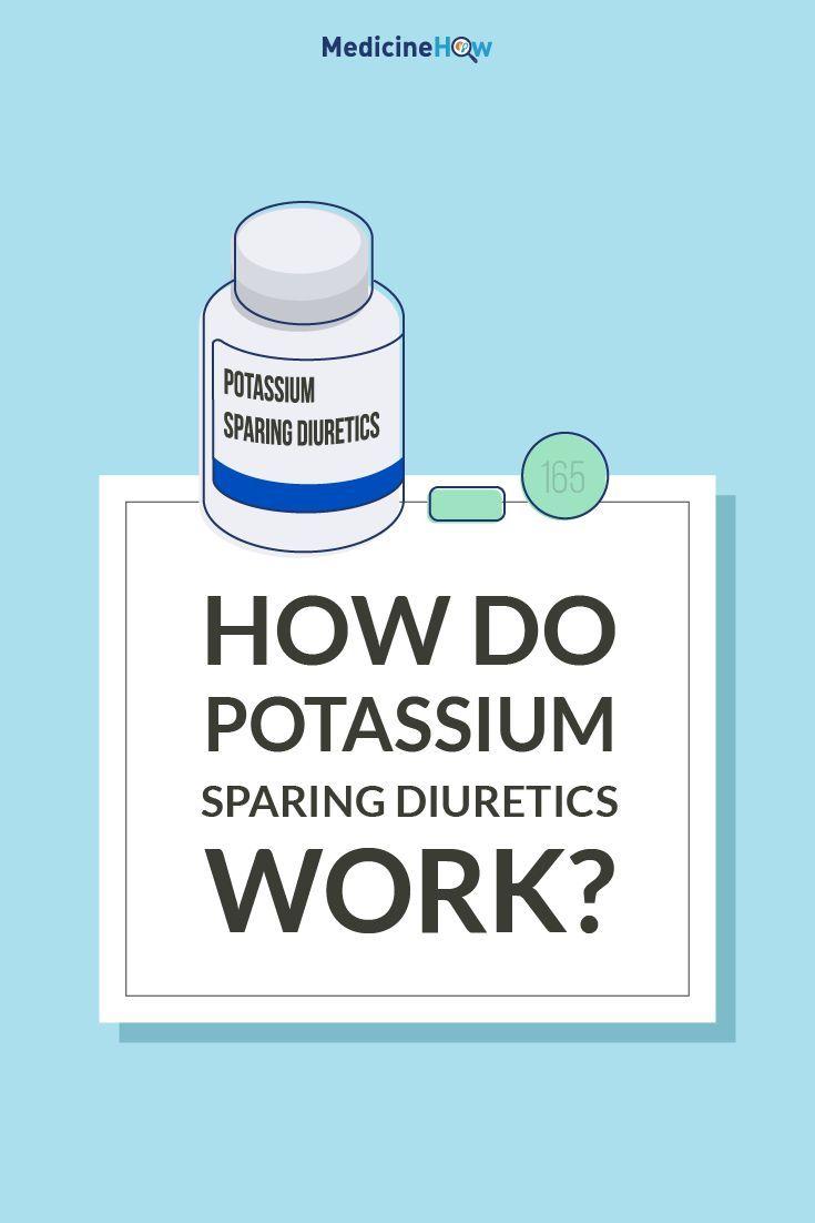 How do Potassium Sparing Diuretics Work?