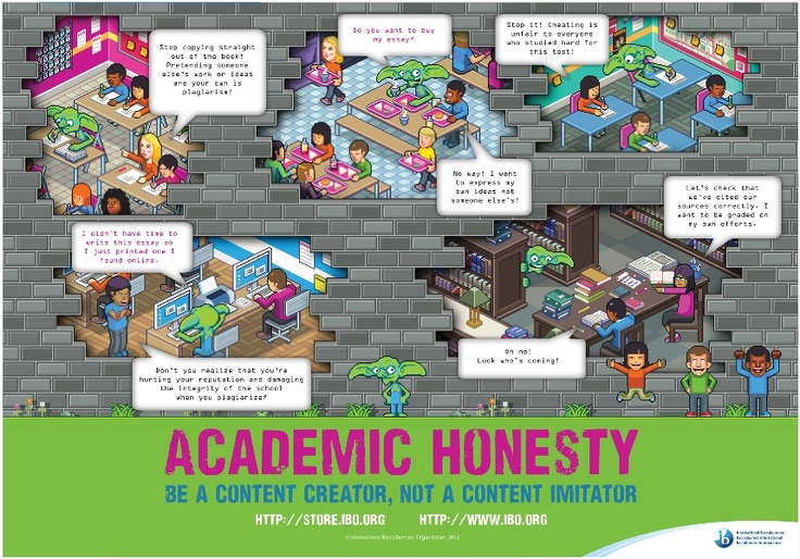 This is an extremely useful, very simple poster defining situations of Academic Dishonesty. I think that if more posters like this were posted in academic institutions students would pay more attention to the issues!