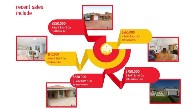 Brentwood Real Estate, Real Estate Brentwood, Brentwood Property Update,...