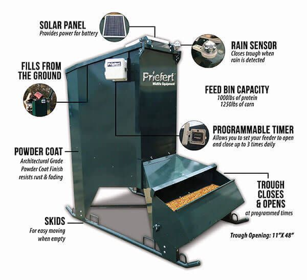 The 'Ultimate Wildlife Management' tool for feeding protein, corn, or textured feed. This automated feeder can be programmed to open for three feeding times daily.