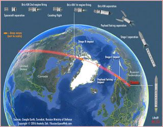 Στρατιωτικό δορυφόρο έθεσε σε τροχιά γύρω από τη Γη η Ρωσία