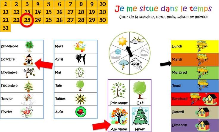 calendrier enfants