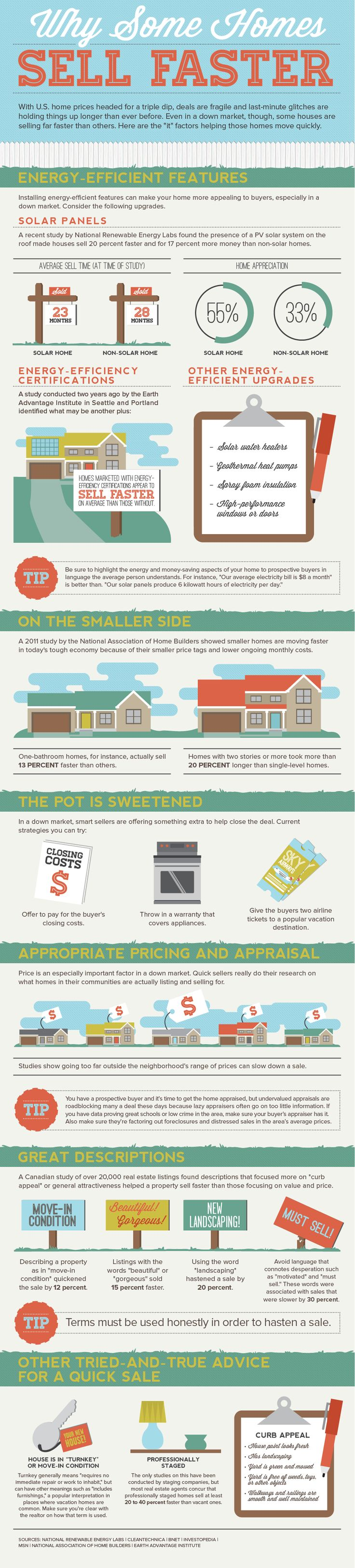 This infographic provides tips on how to sell a home faster. It lists some of the things you can do if you're trying to sell your home the things you