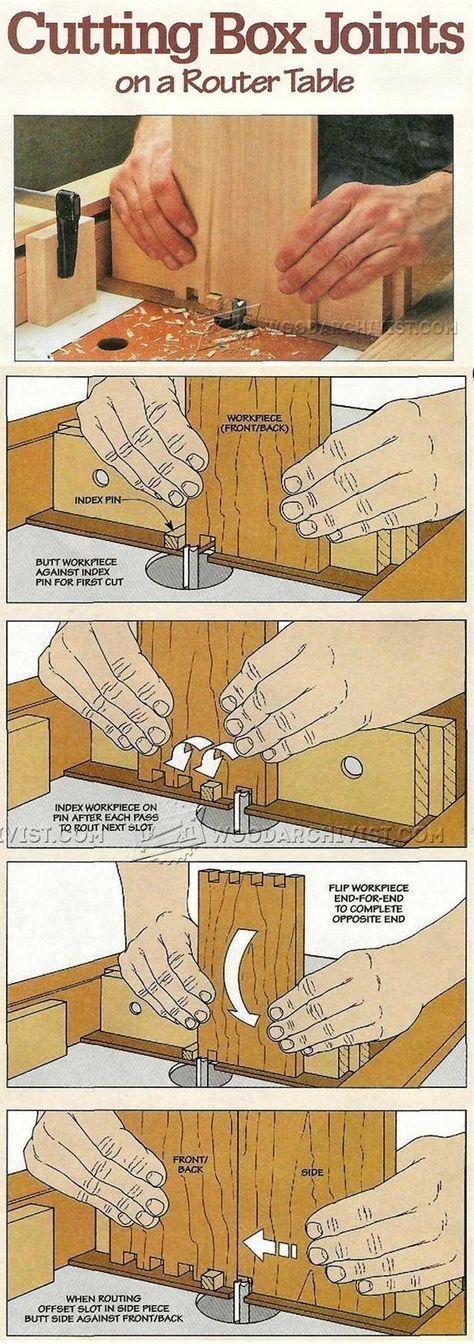 Kastenscharnier #Kastenscharnier #HolzbearbeitungsprojektHocker #Holzbearbeitungspro … #WoodWorking