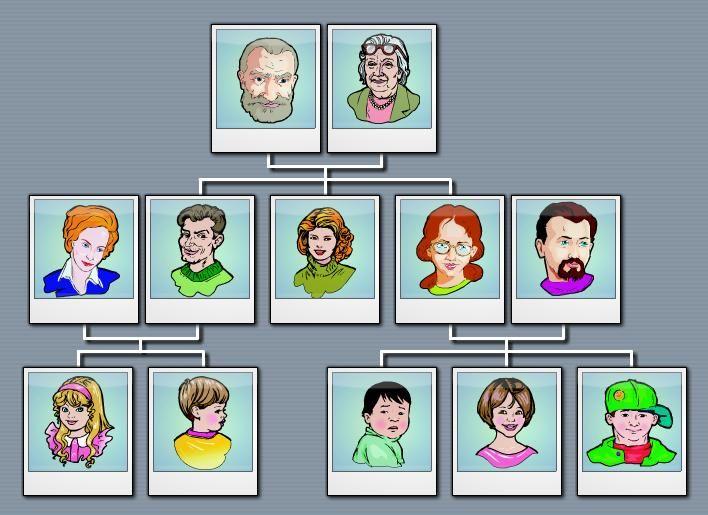 mi familia assessment Los cuidadores de familia se encuentran tan involucrados en el cuidado de sus seres caregiver self-assessment questionnaire no quejaba a mi familia, por.