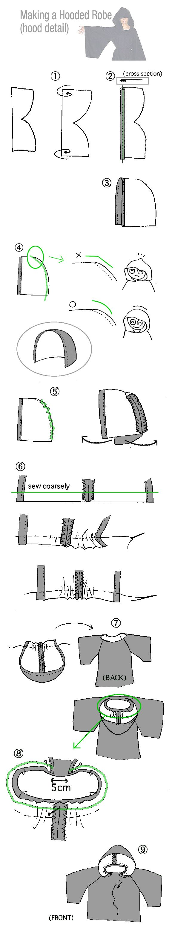 How to Make a Hooded Robe (Hood Detail) - Warning, original page not in English and Chrome doesn't even try translating so good luck with that part  ;)