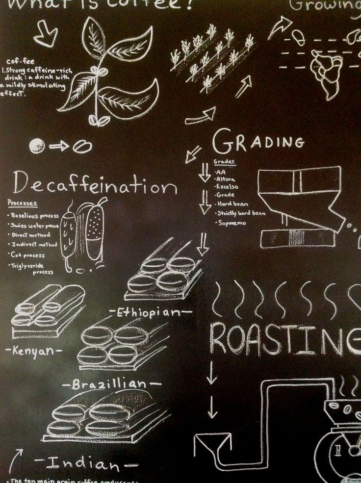 the process of coffee Wet-processed coffees is a relatively new method of removing the four layers  surrounding the coffee bean this process results in a coffee that.