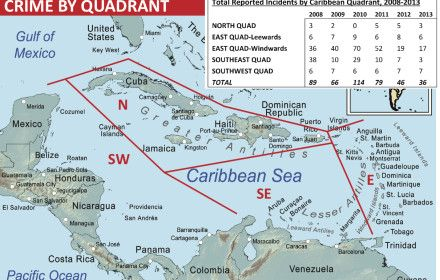 Statistics on the most dangerous anchorages for cruisers. Crime reports analysis. http://www.passagemaker.com/articles/trawler-news/blogs/southbound/the-worst-places-to-cruise-in-the-caribbean-today-blog/