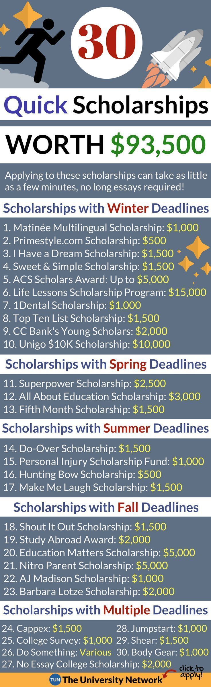 scholarships+no essay List of college scholarships with no essay required search no essay scholarships by deadline.