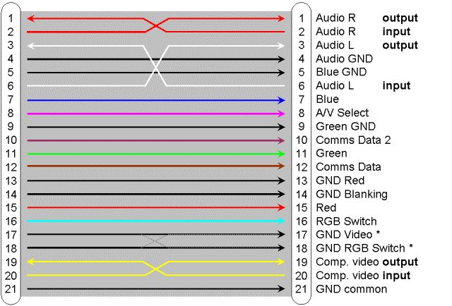 Hdmi To Rca Cable Wiring Diagram Photo Al Wire Images