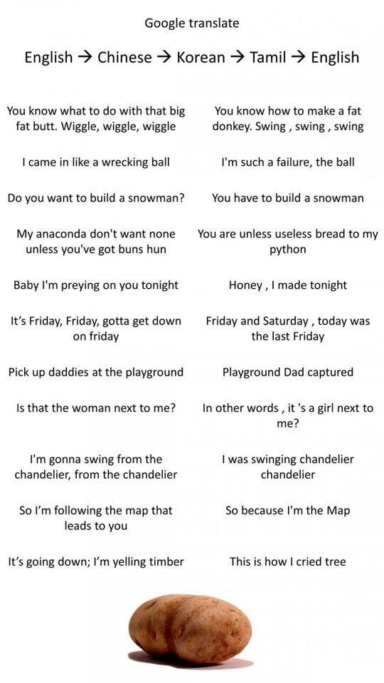 Lost In Google Translation
