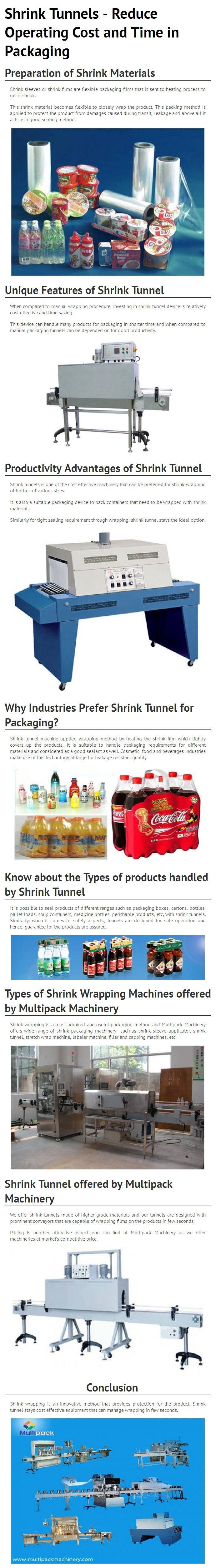 Learn about the packaging mechanism of shrink tunnels. Find out more interesting facts about how shrink tunnels reduce operating a cost and save time for packaging requirements.  It is always advisable to buy packaging machinery from manufacturers who can consider customization requests of industries. http://www.multipackmachinery.com/shrink-tunnels/ is a leading manufacturer and supplier of secondary packaging machines and we are keen to provide packaging equipments as per the requirements.