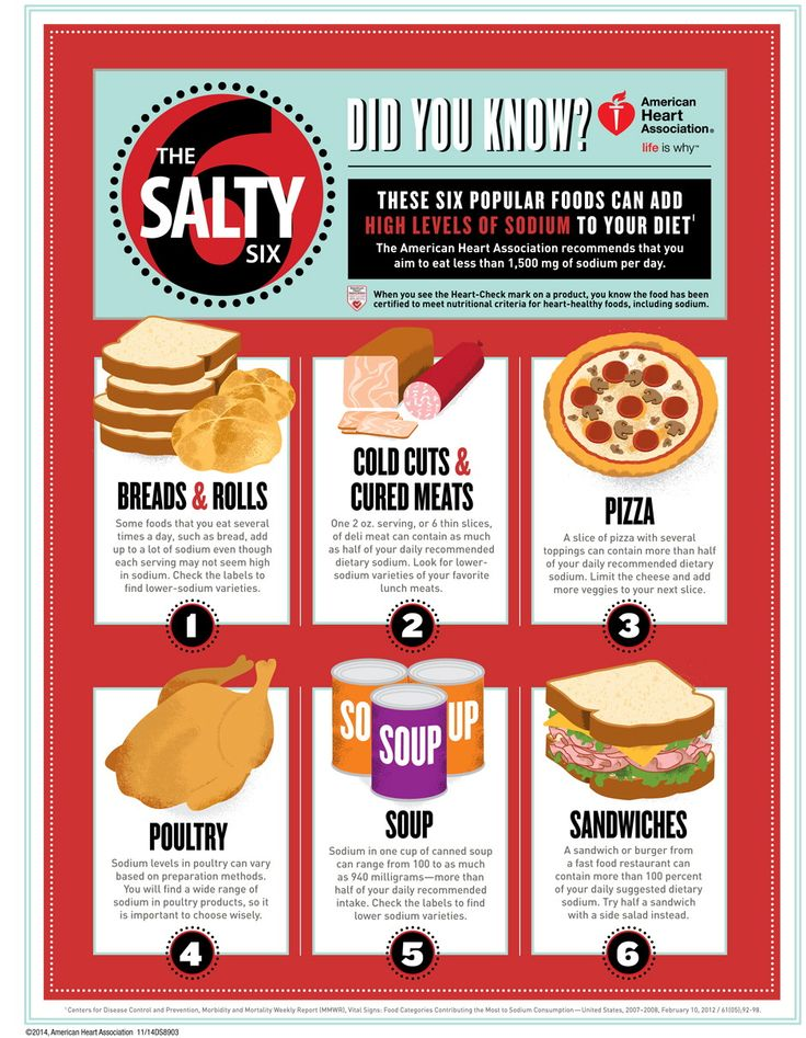 Have you heard of the Salty Six? Most of the sodium we eat comes from packaged, processed, store-bought, and restaurant foods. Here are the salty six that can add high levels of sodium to your diet: breads and rolls, cold cuts and cured meat, pizza, poultry, soup, and sandwiches.