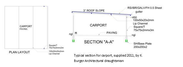 Diy house plans south africa