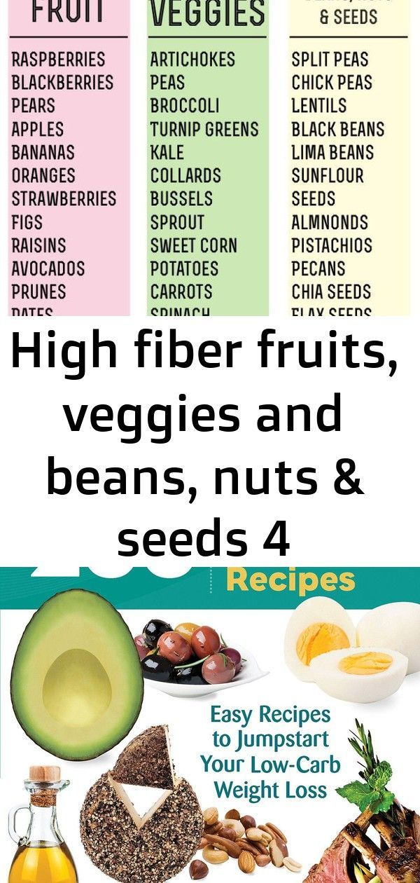 Can You Get Fat From Fruits And Vegetables High Fiber Fruits Veggies And Beans Nuts Seeds 4 Fiberfruits High Fiber Fruits Veggies And Beans Nuts High Fiber Fruits Fiber Fruits Dried Fruit Snacks