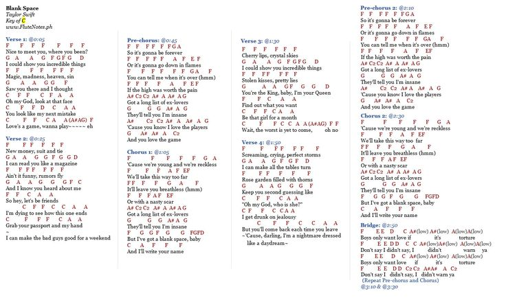 Guitar u00bb Ikaw Guitar Chords Yeng - Music Sheets, Tablature, Chords and Lyrics