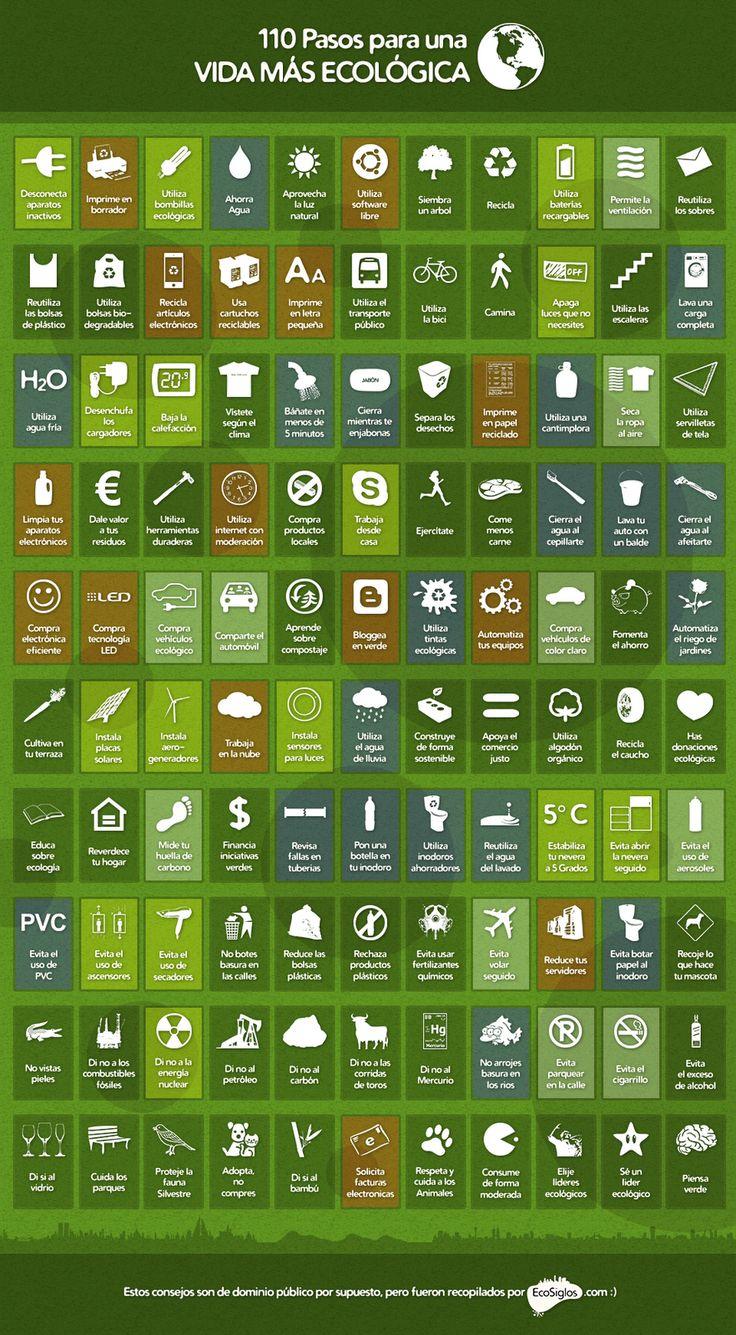 110 pasos para una vida más ecológica - EcoSiglos  Uff Cuántas cositas que ni nos imaginamos!!!