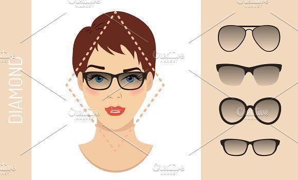 Women Glasses Face Shapes 663647695077303201 Image Result For Glasses For Diamond Shaped Face Female Image R In 2020 Brille Gesichtsform Gesichtsform Mode Brillen