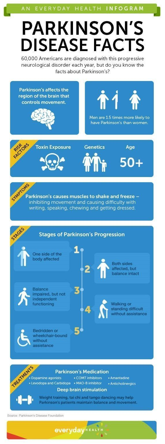38++ Describe the types of exercise that help prevent osteoporosis why info