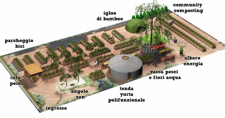 L'orto urbano e sociale nel centro di Firenze   Orti Dipinti è un orto-giardino biologico, in cui una comunità di volontari fa crescere ortaggi, piante aromatiche, frutti e fiori, coltivati con le migliori tecnologie, antiche e innovative. E' stato inaugurato nel 2013 sulla base di questo progetto