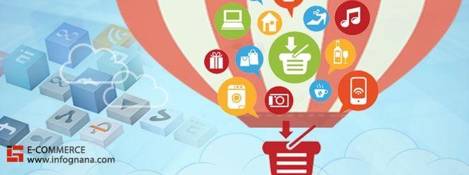 How Digital Marketing Helps Online Retailers To Increase Website Traffic?