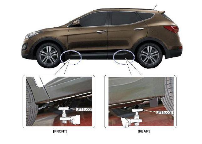Download Free 2013 2018 Hyundai Santa Fe Workshop Service Repair Manual Hyundai Santa Fe Hyundai Repair Manuals