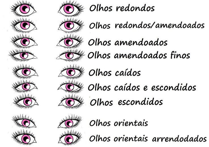 Resultado de imagem para tipos de olhos desenho