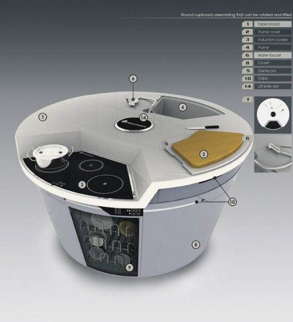 Small Kitchen Design Concepts