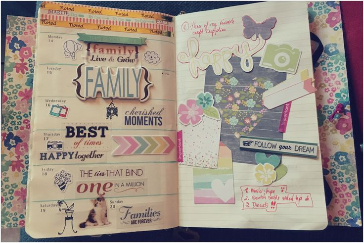 Late but here. My weekly spread for week 11. It was all about family staying over and having a good week with them. <3   #family #bunnydori #planning