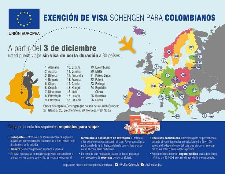paises donde los colombianos no necesitamos visa